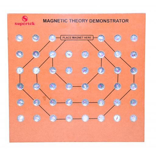 MAGNETIC THEORY BOARD