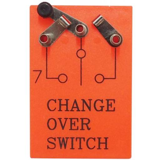 Changeover switch MAGNETIC